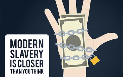 Modern Slavery – Topic of the month at IPS
